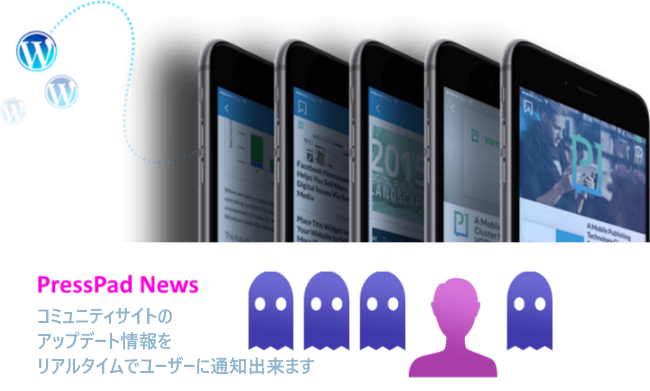 PressPad News Apps